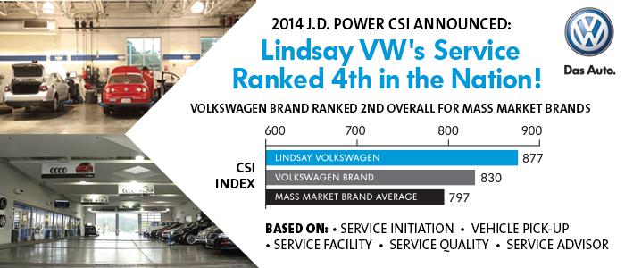 Lindsay volkswagen s service department ranked 4th in the for Lindsay honda service department